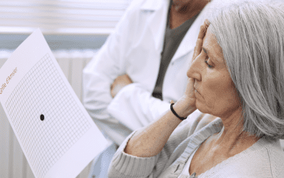 How to Prevent Macular Degeneration